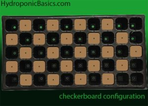 checkerboardConfiguration